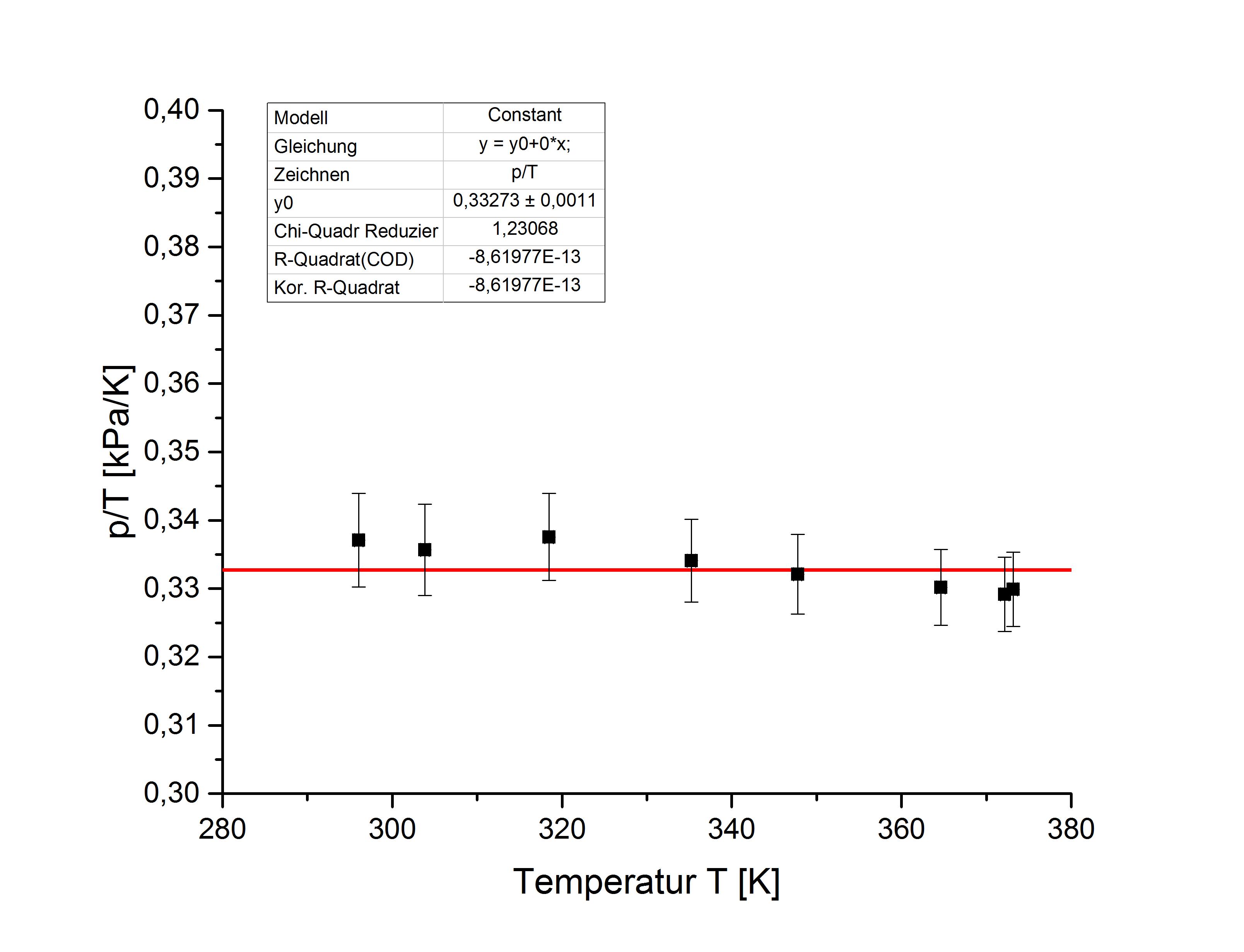 Fein P Diagramm Wiki Zeitgenössisch - Der Schaltplan - triangre.info