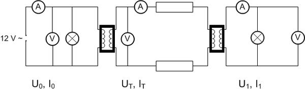 Modellexperiment zum Stromtransport – PhySX - Physikalische ...